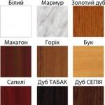 Підвіконня кольори